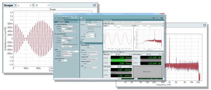Analog & Digital Audio Test