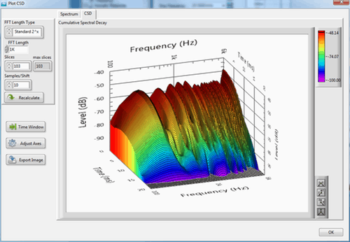 Waterfall Csd Plots With Apx Audio Precision