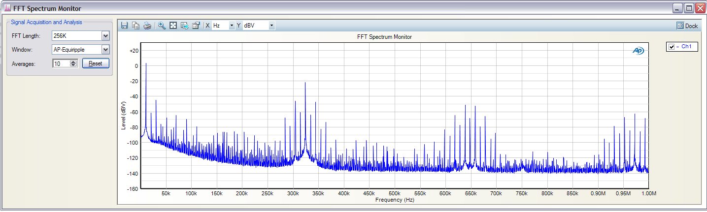 A High Resolution Image Of 1 MHz FFT Is