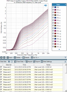 Class D amplifier jitter tolerance measurements with the AMC and PDM options