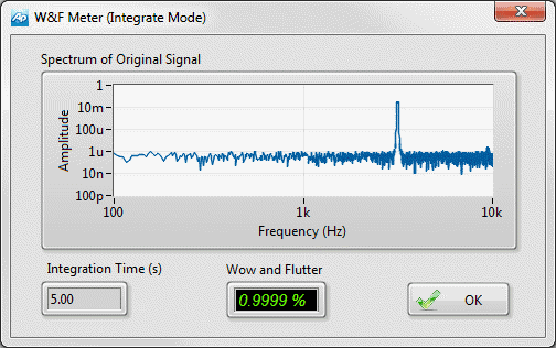 Fig 4 The APx Wow & Flutter Measurement Utility.