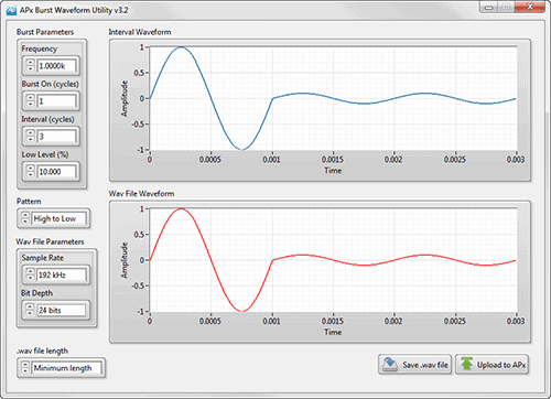 Utility panel showing interval and wave file waveforms, and burst and wave file parameters.