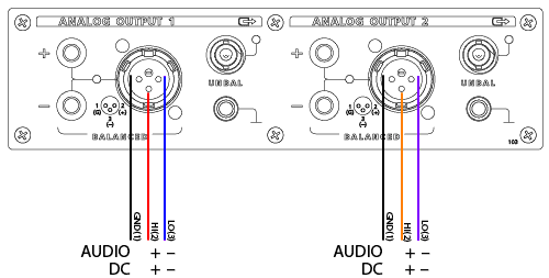 differential and common mode dc offset with apx