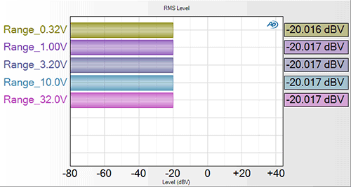 fig1_4