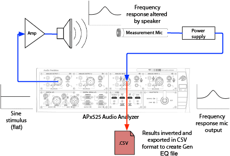 fig2_7