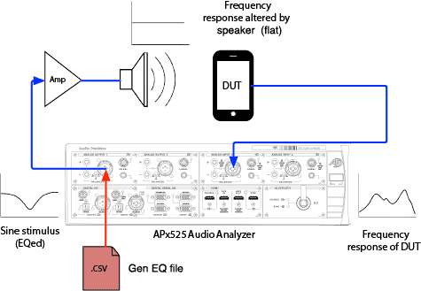fig4_5