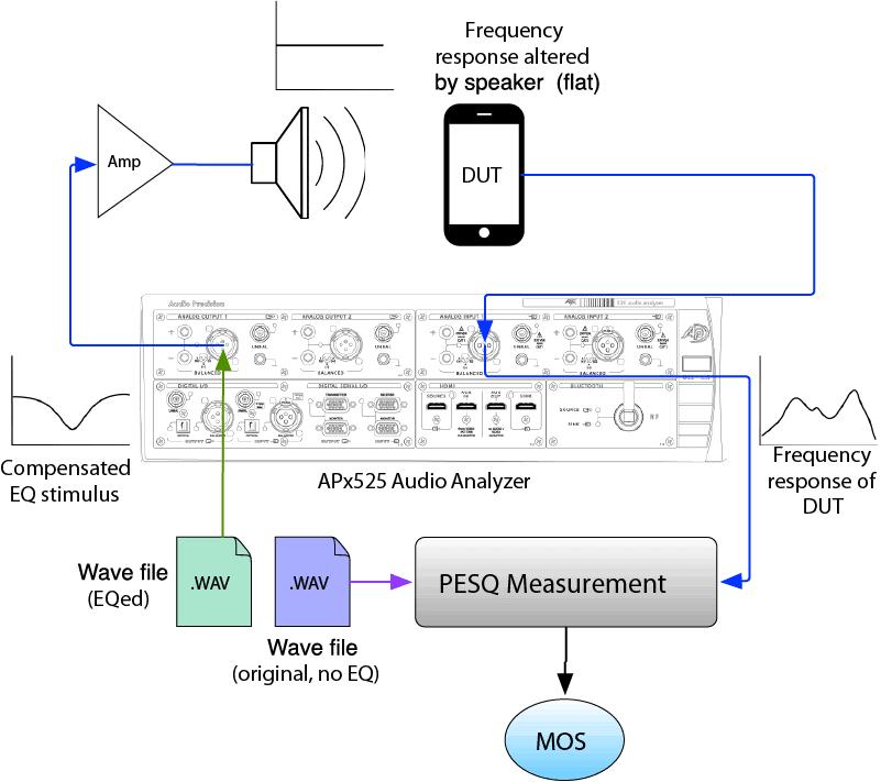 fig7lg