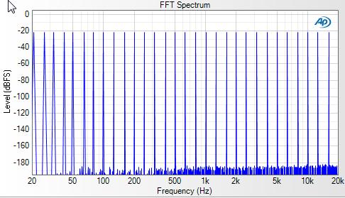 Fig 1 Multitone stimulus signal, comprised of 32 individual tones.