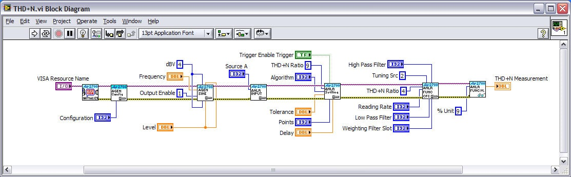 Using LabVIEW with a SYS-2722 - Audio Precision