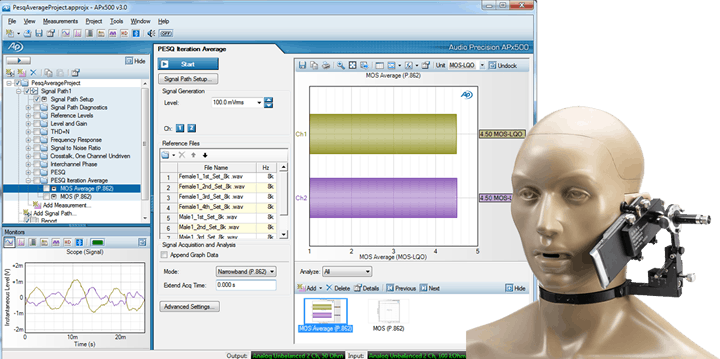 PESQ & POLQA Options for APx500 Series Analyzers