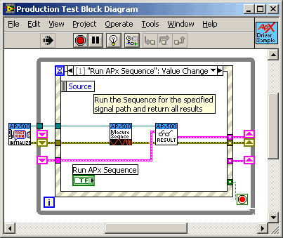 Production test block diagram in LabVIEW using APx VIs