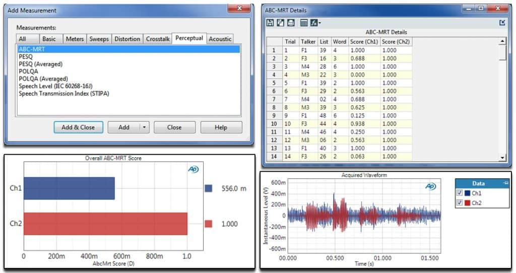 Audio Precision Adds Speech Intelligibility Depth - Audio Precision