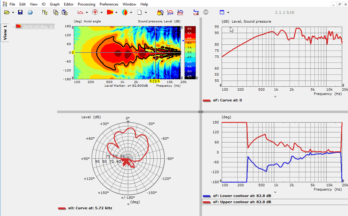 Figure 3. A contour plot view in VACS.