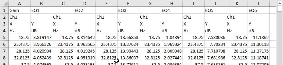Figure 3 Excel file