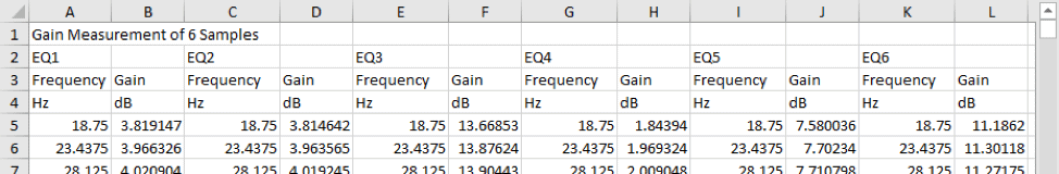 Figure 4 Excel Modifications