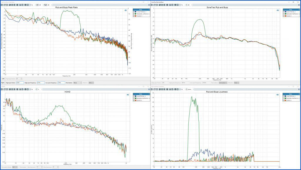 Rub and Buzz Examples - APx500 Measurement Software Version 6.1