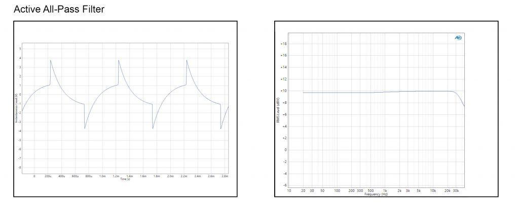 activeallpassfilter-audioanalyzer