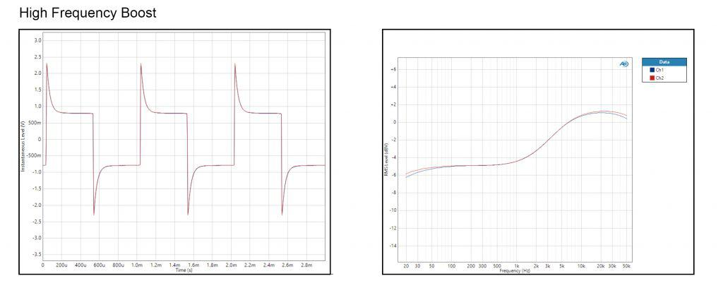 highfrequencyboost-audioanalyzer