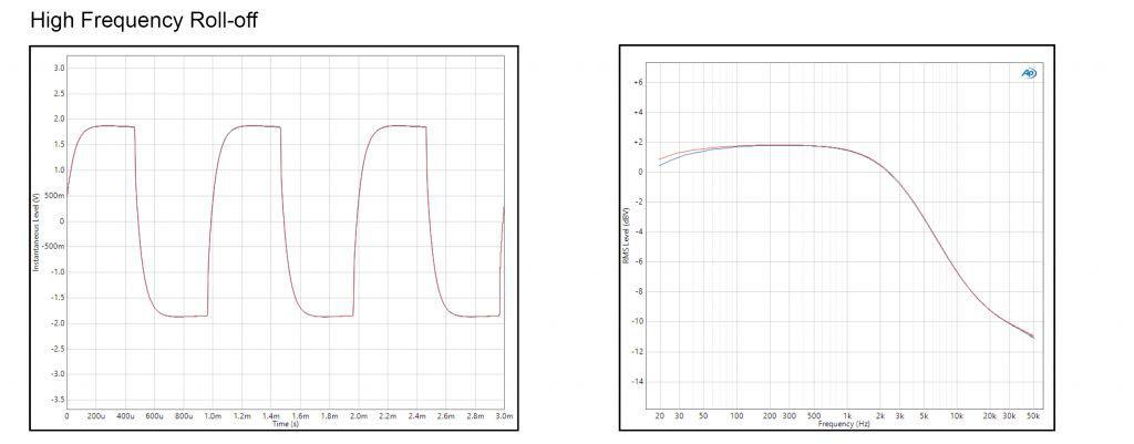 highfrequencyrolloff-audioanalyzer