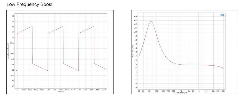 lowfrequencyboost-audioanalyzer