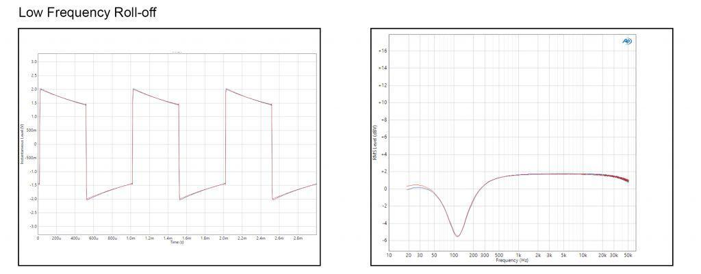 lowfrequencyrolloff-audioanalyzer