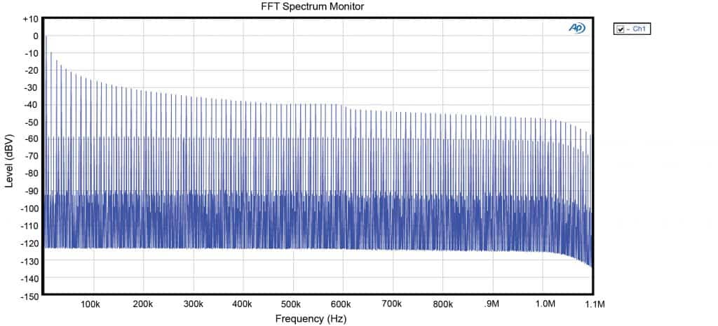 fftspectrummonitor-squarewave-audioanalyzer